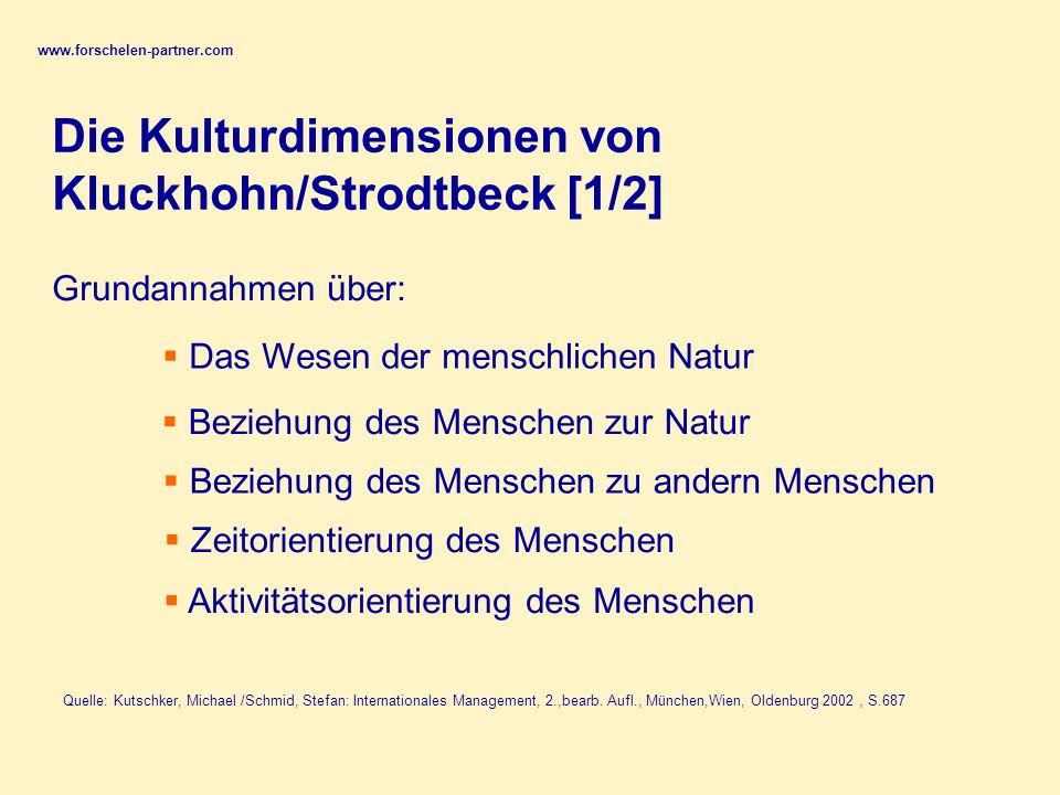 Die Kulturdimensionen von Kluckhohn/Strodtbeck [1/2]